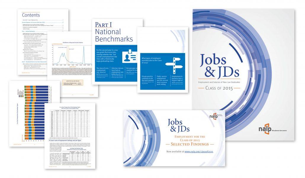 Jobs & JDs